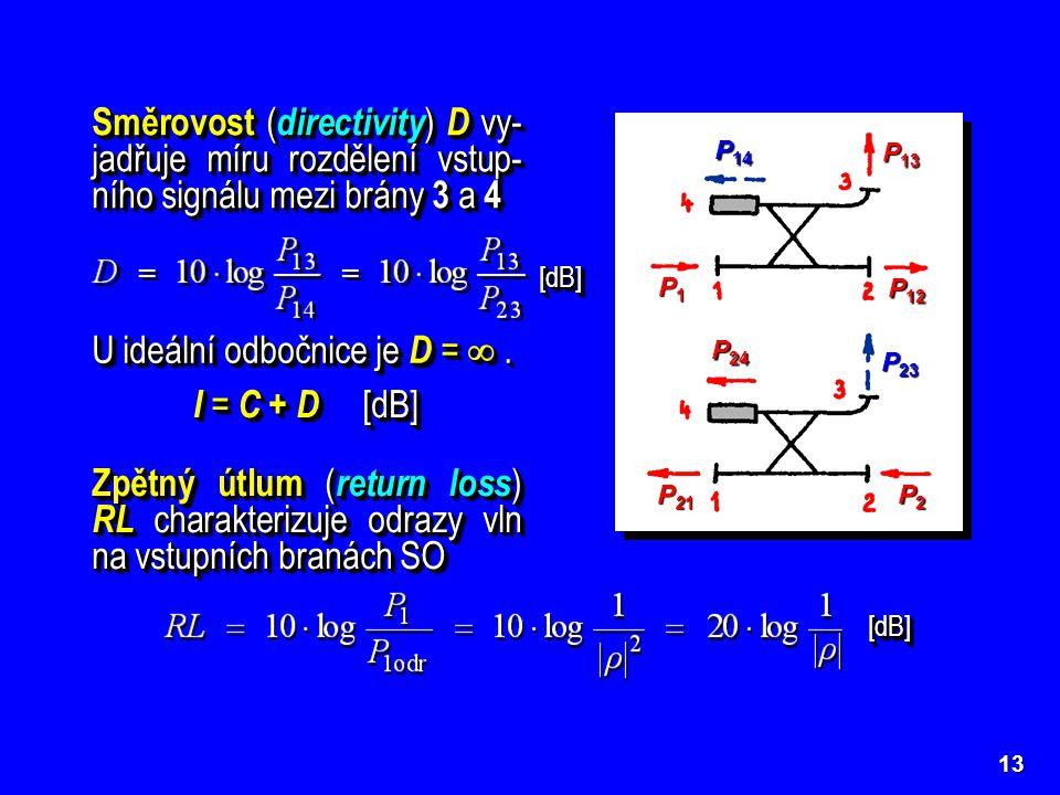 U ideální odbočnice je D =  . I = C + D [dB]